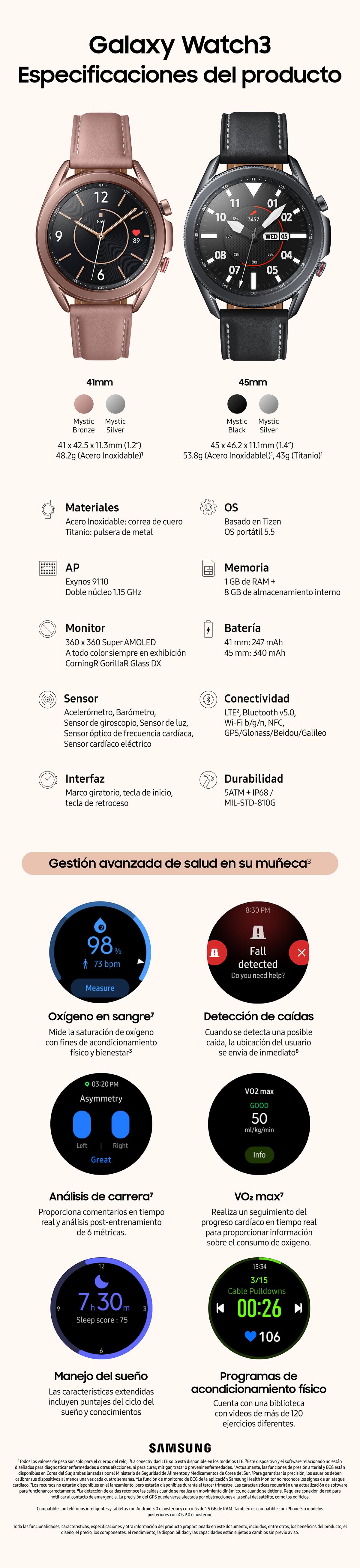 Samsung Galaxy Watch 3: el smartwatch que cuida tu salud (INFOGRAFÍA)