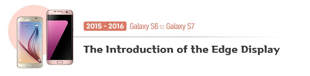 Mira el paso del tiempo de la línea Samsung Galaxy