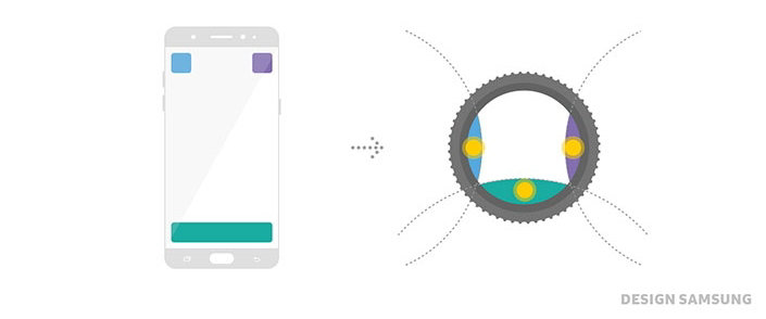 Rethinking the Circle: A Design Story behind The Gear S3's Circular UX