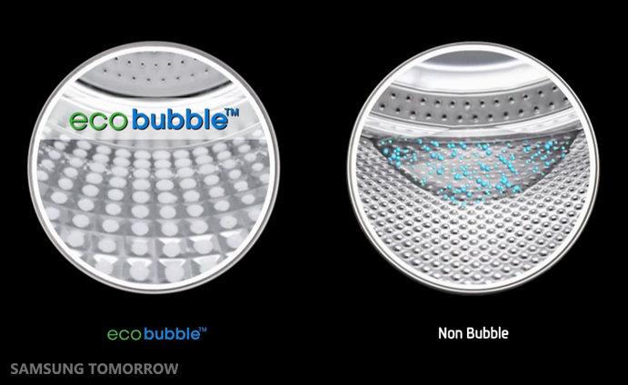 How 'Ecobubble' Works