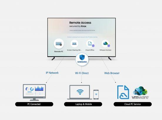 Samsung-Remote-Access_1