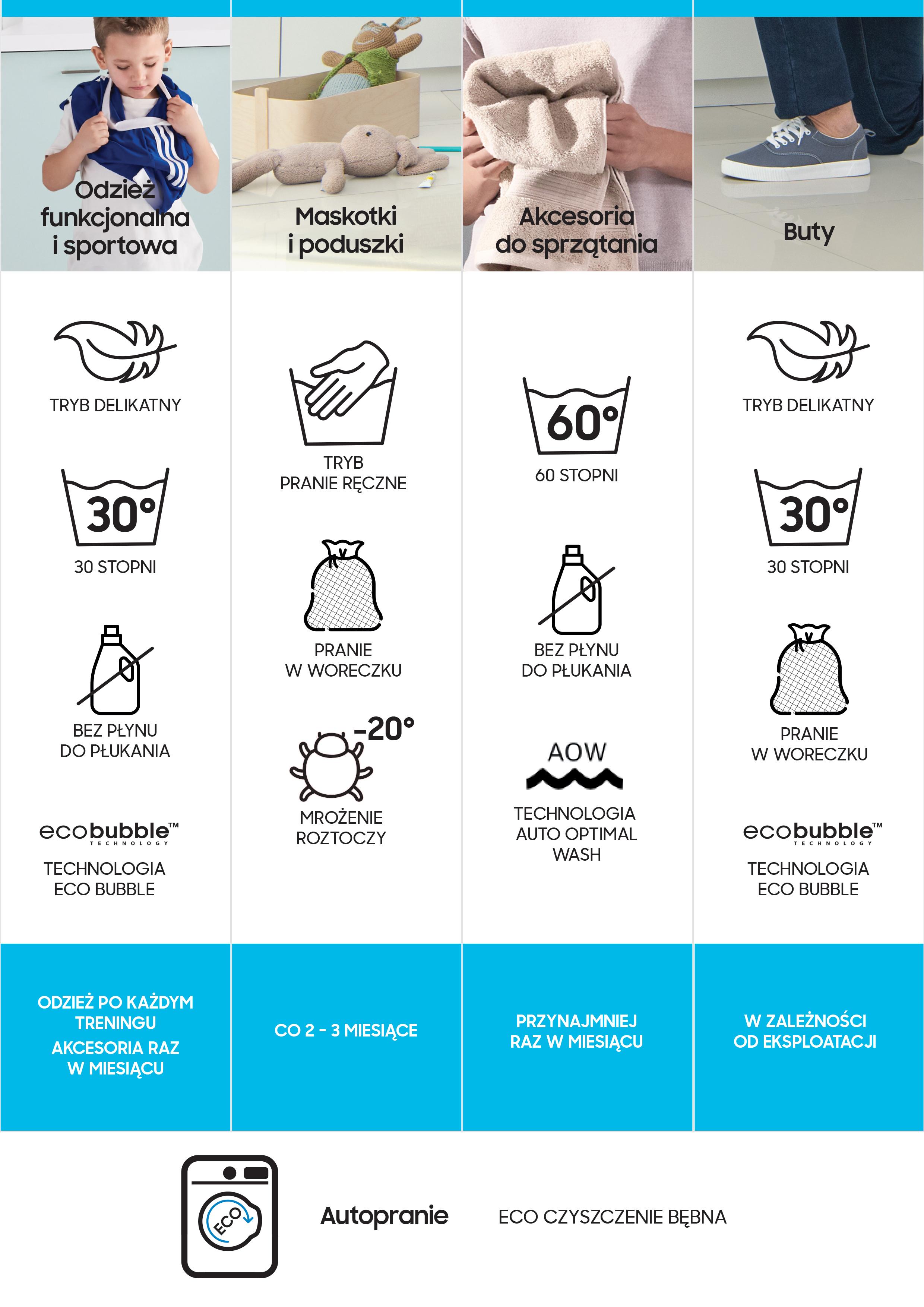 Infografika_pranie2