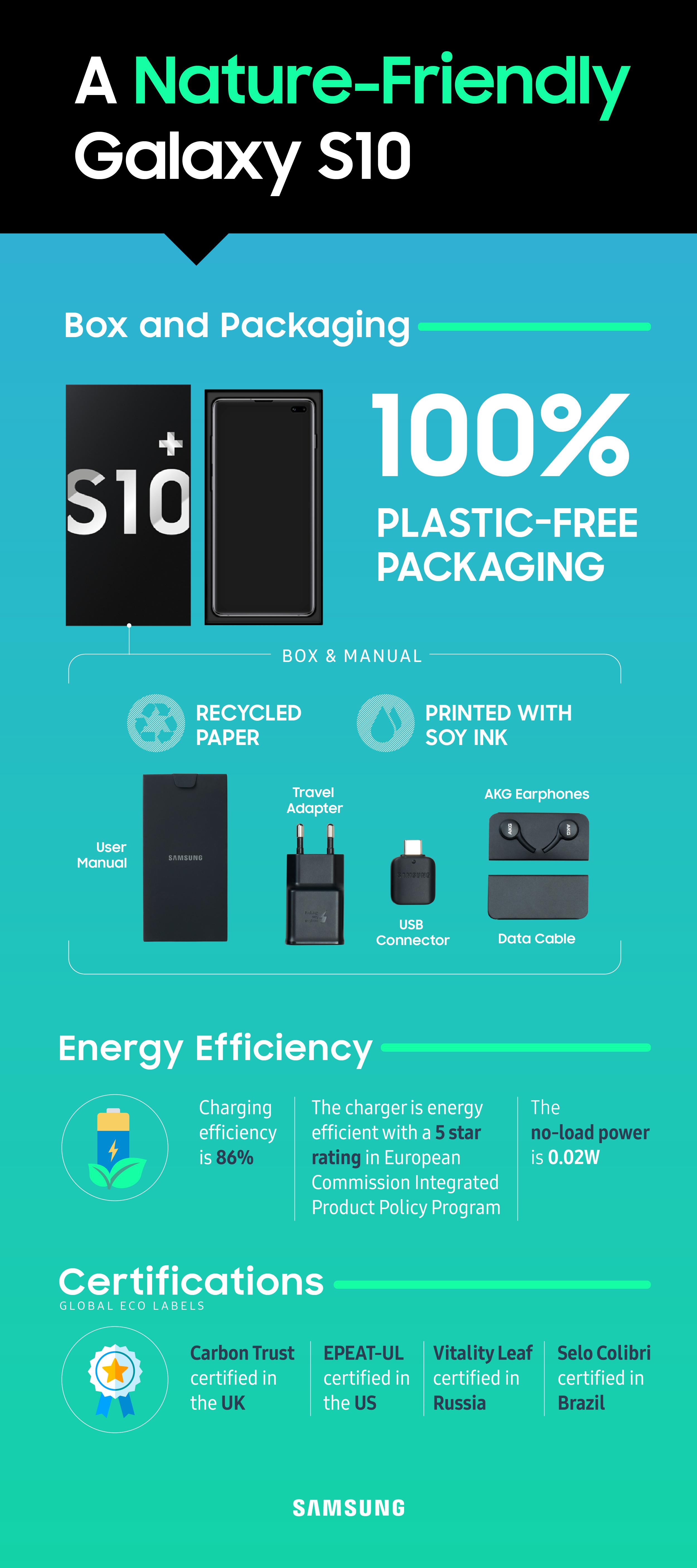 [Инфографика] Из чего сделана эко-упаковка Galaxy S10