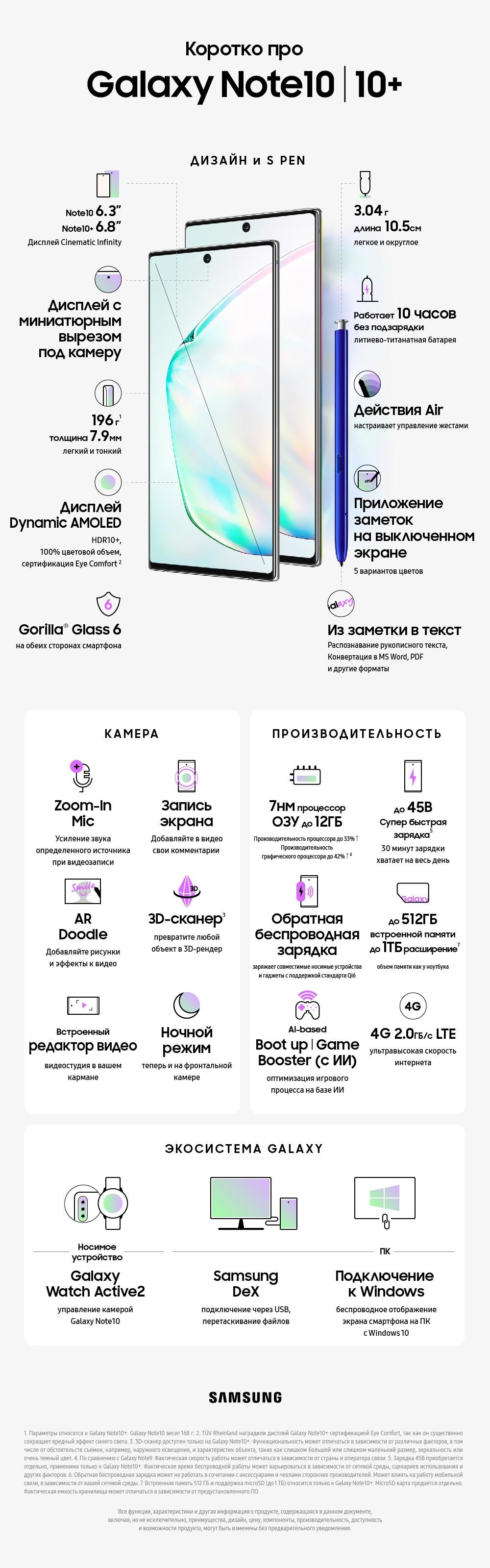 Samsung объявляет старт продаж Galaxy Note10