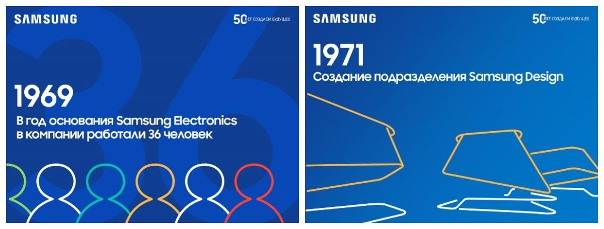 50 интересных фактов о  Samsung Electronics