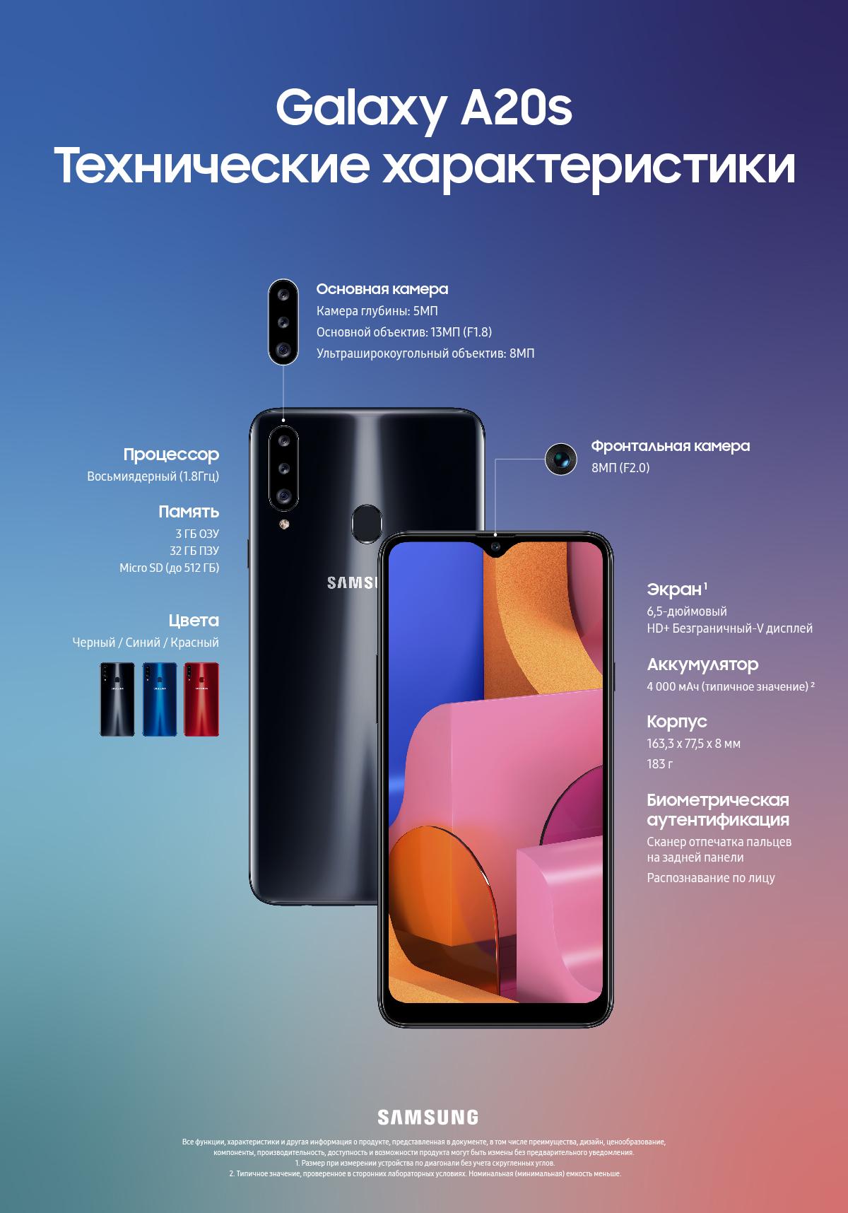 Samsung объявляет старт продаж Galaxy A20s