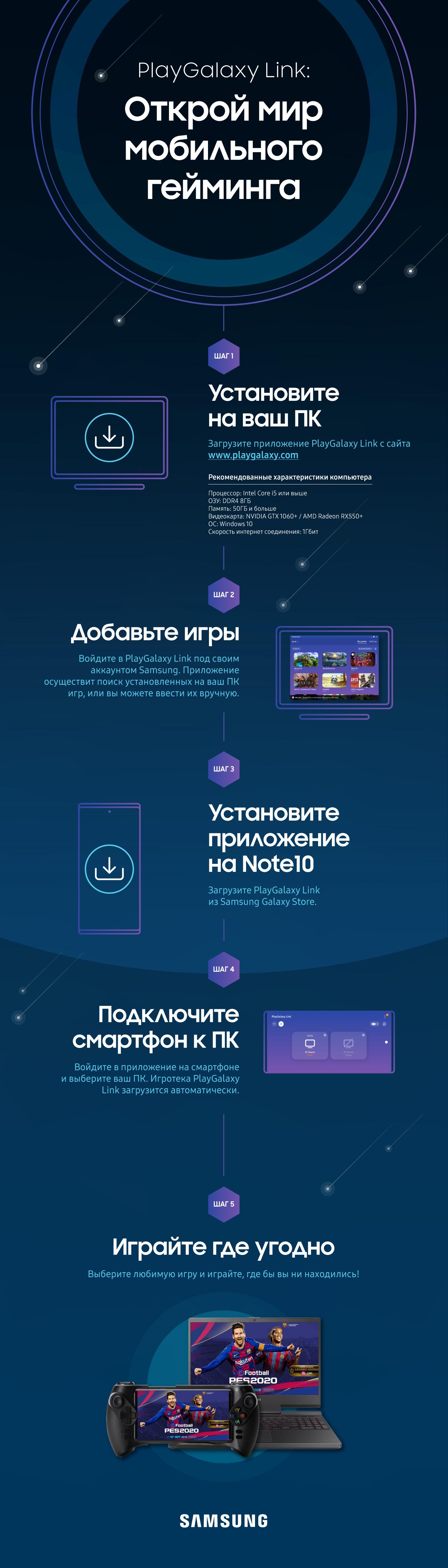 Samsung Electronics представляет PlayGalaxy Link