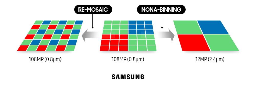 Galaxy S20 открывает новые возможности для фотосъёмки с матрицами высокого разрешения и  Space Zoom