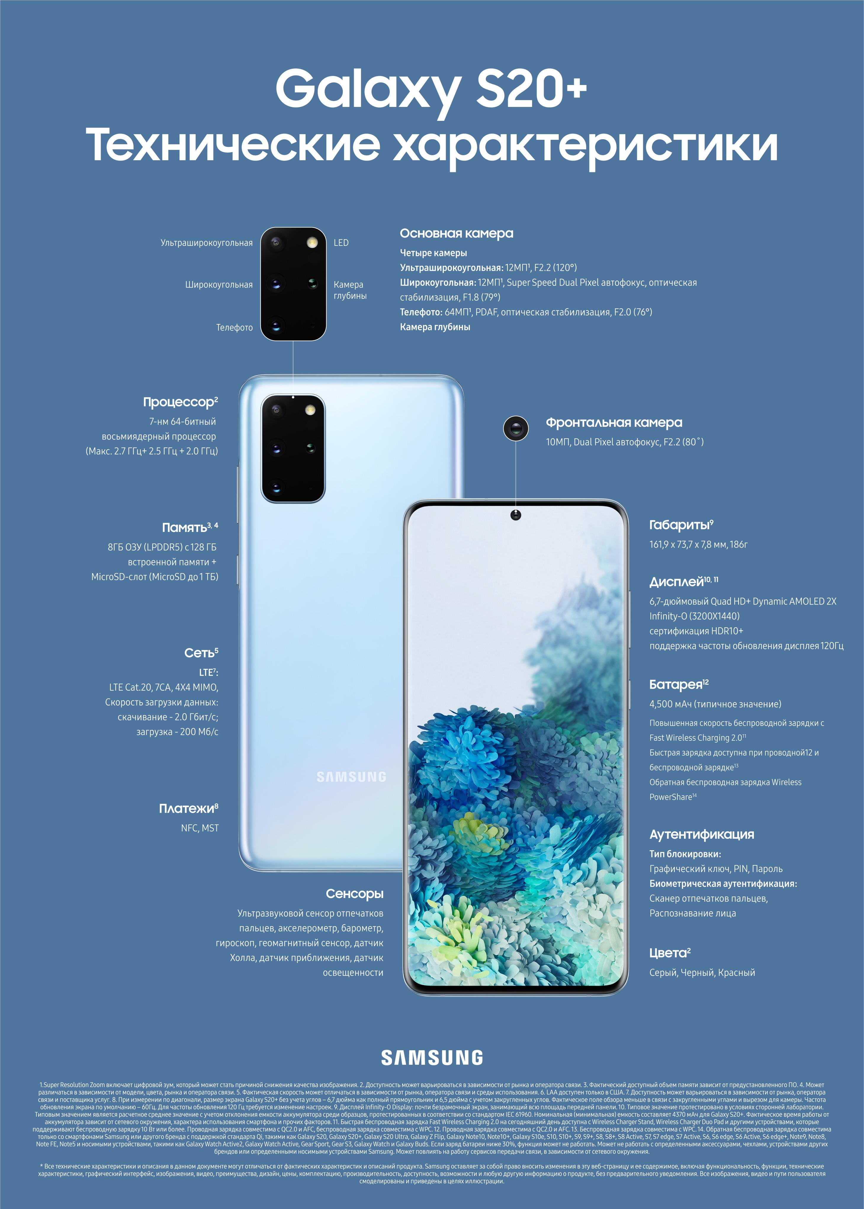 Флагманские смартфоны Samsung Galaxy S20 доступны для предзаказа в России
