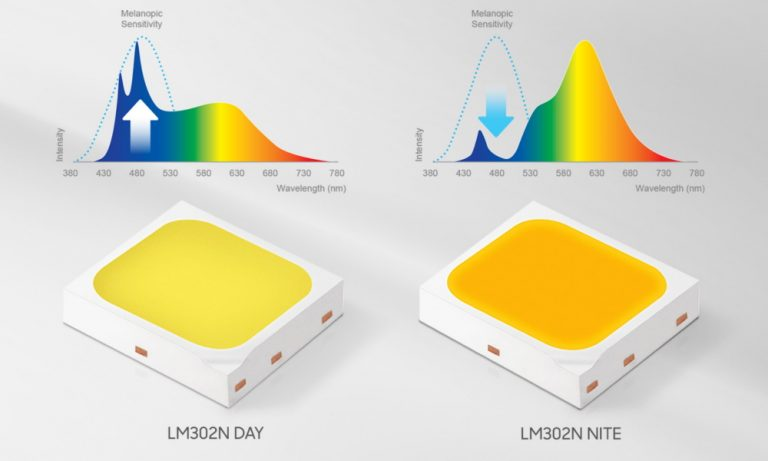 Светодиоды Samsung LM302N