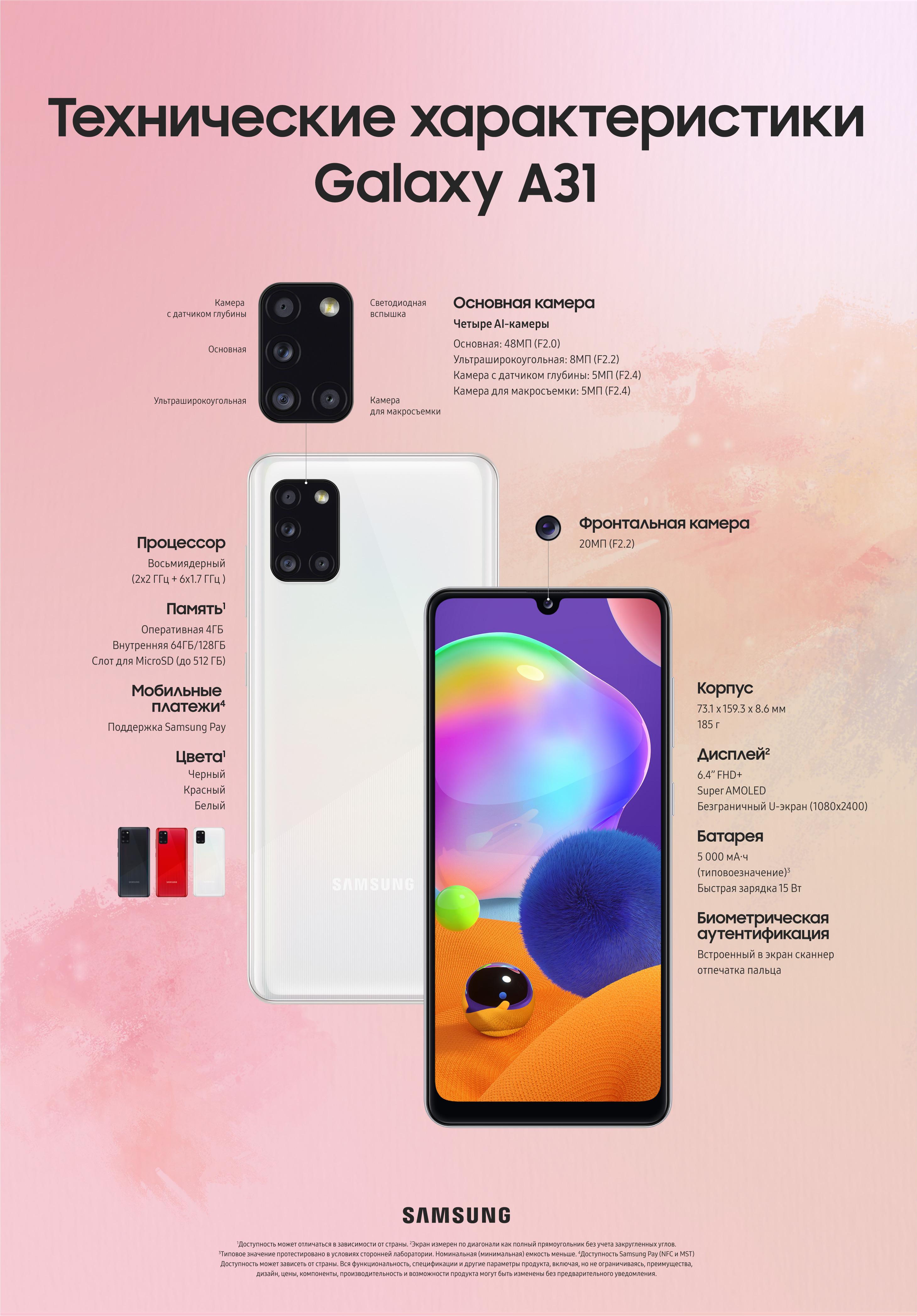 Продажи смартфонов Galaxy A31 и Galaxy A41 стартуют в России