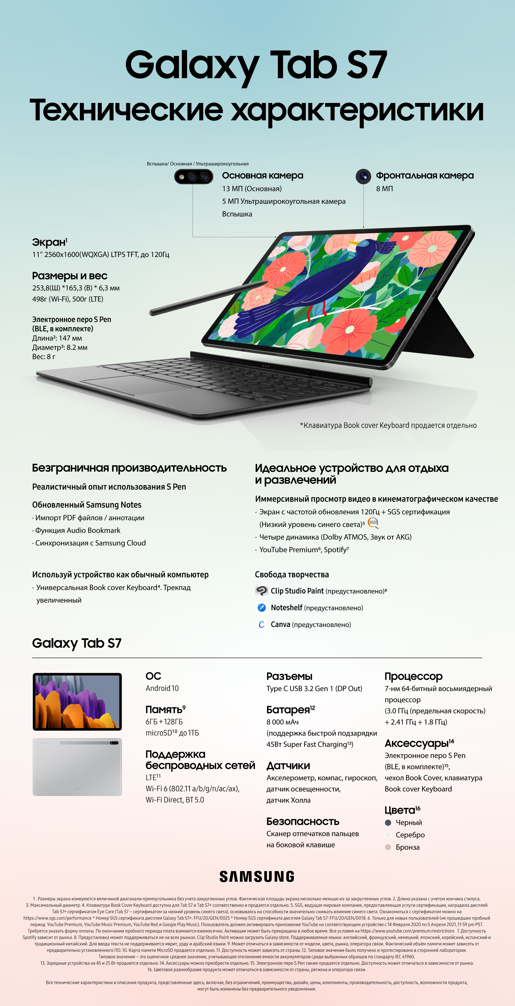 [Инфографика]: Технические характеристики Galaxy Tab S7 | S7+
