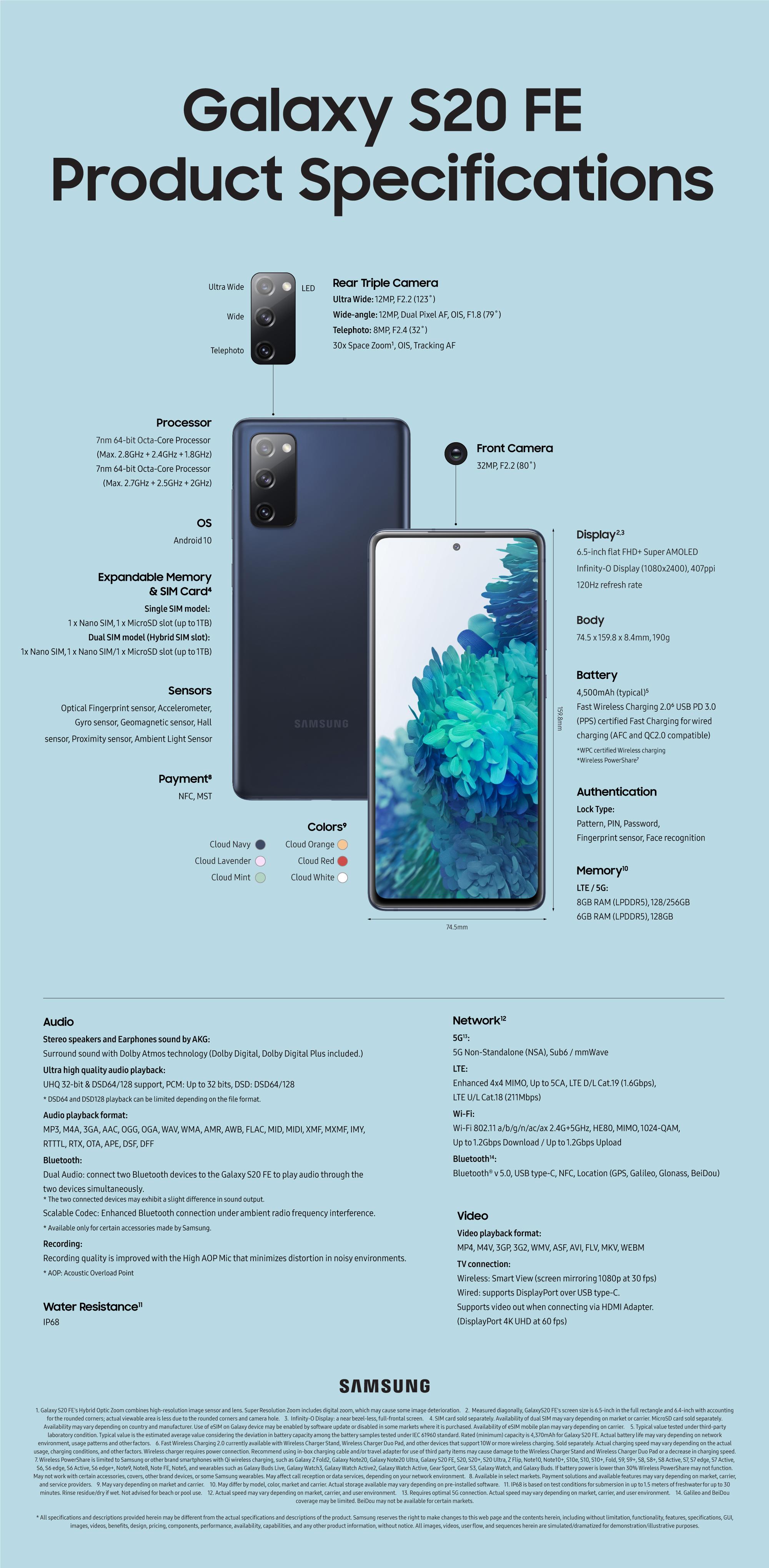 Смартфон Galaxy S20 FE поступил в продажу в России