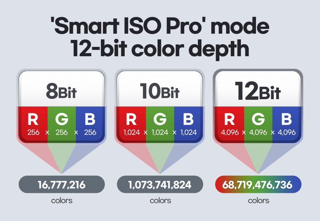 Датчик изображения Samsung ISOCELL HM3