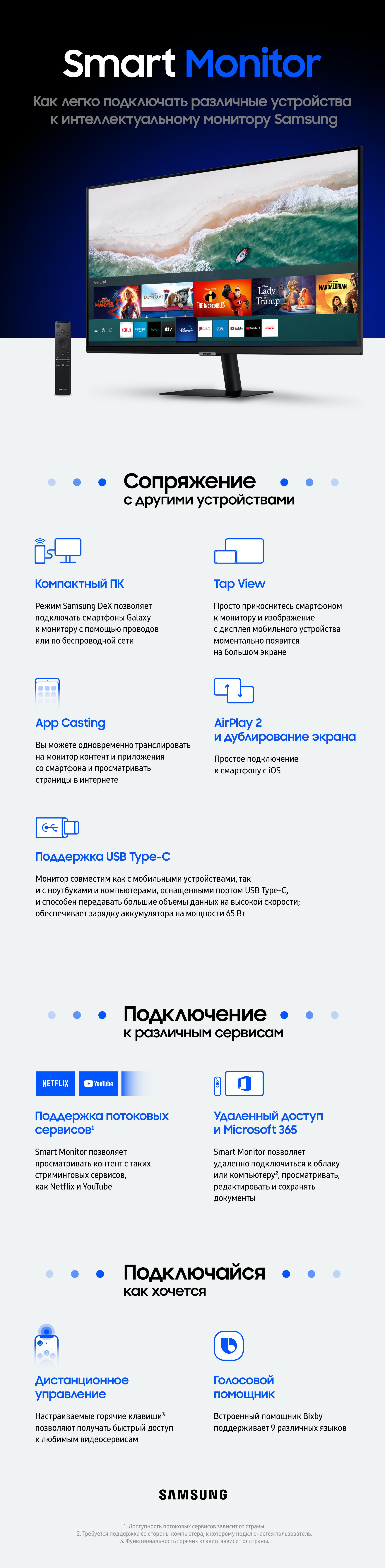 В России стартовали продажи SMART-монитора Samsung