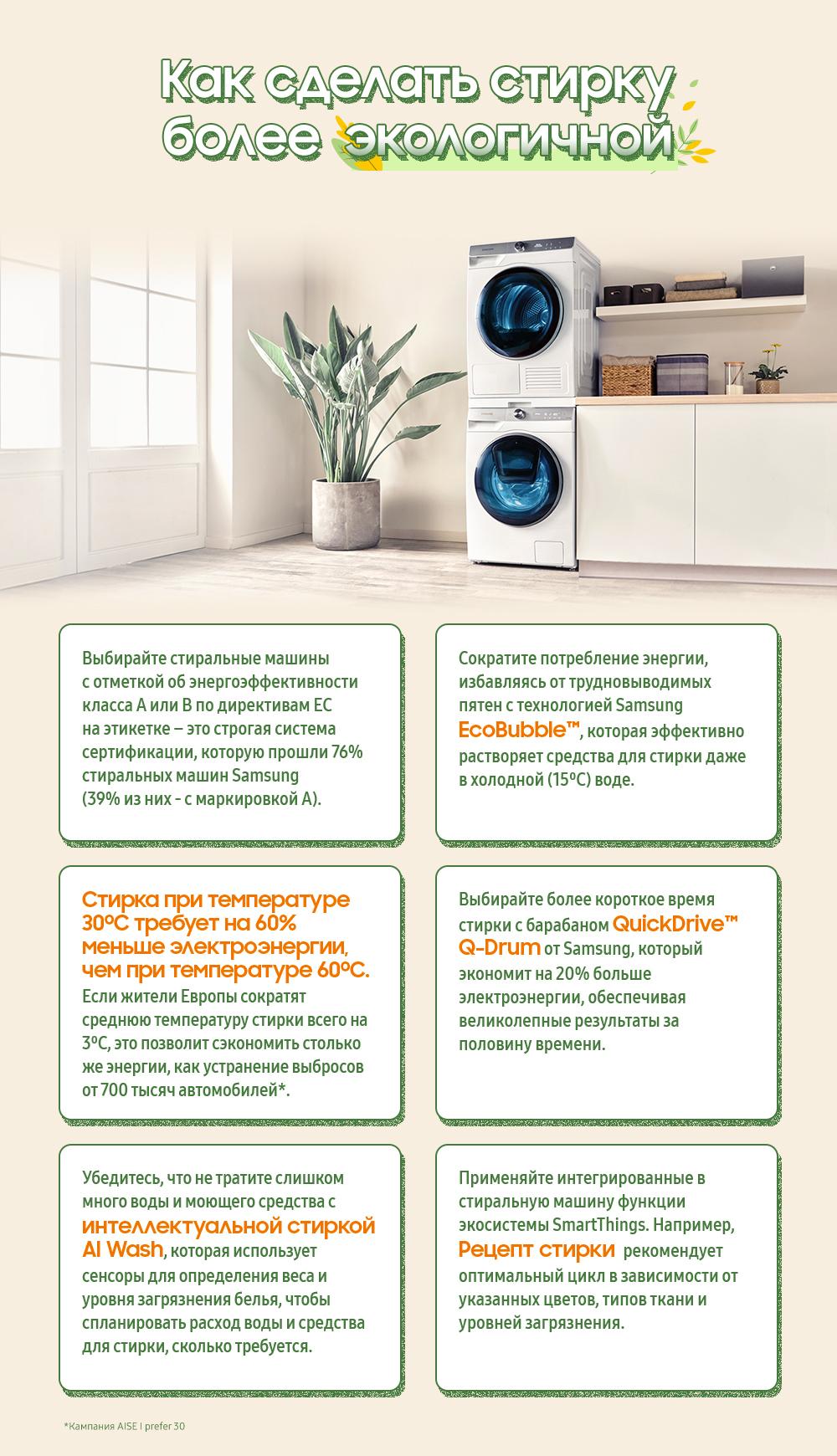 [Инфографика] Стиральные машины Samsung: уход за одеждой c заботой об экологии