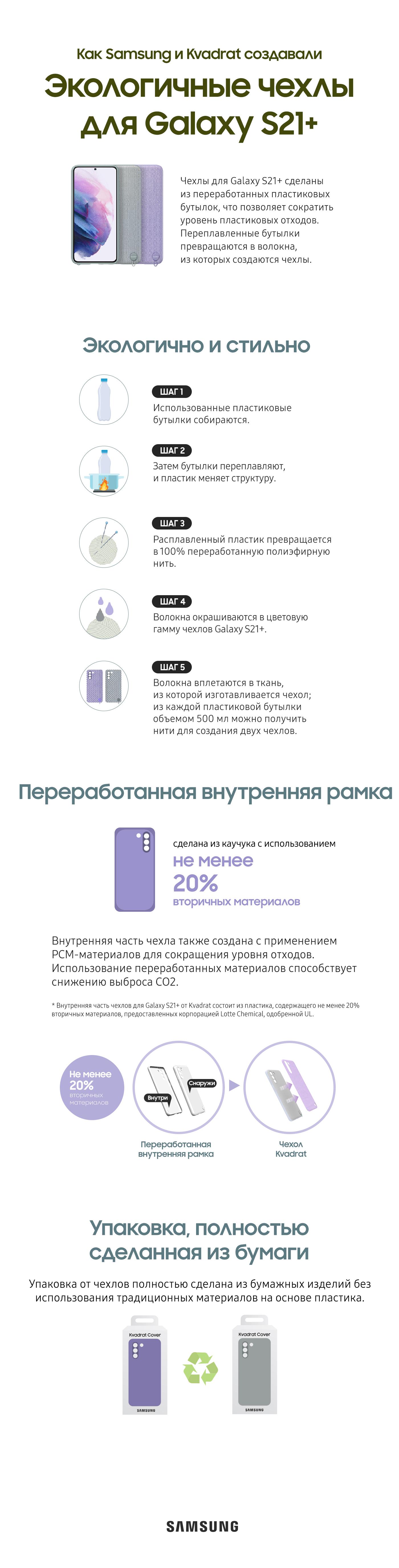 Чехол для смартфона из пластиковой бутылки: Samsung рассказала том, как создаются экологичные аксессуары
