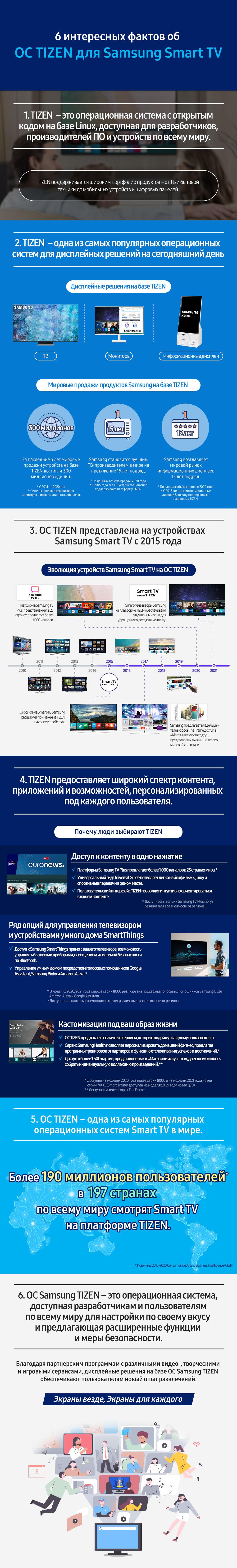 [Инфографика] Шесть преимуществ ОС Tizen для Samsung Smart TV