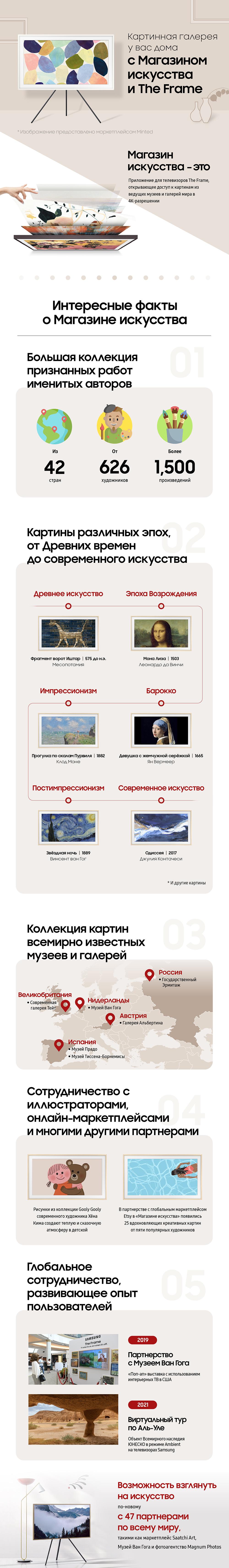 [Инфографика] 5 фактов о «Магазине искусства» The Frame
