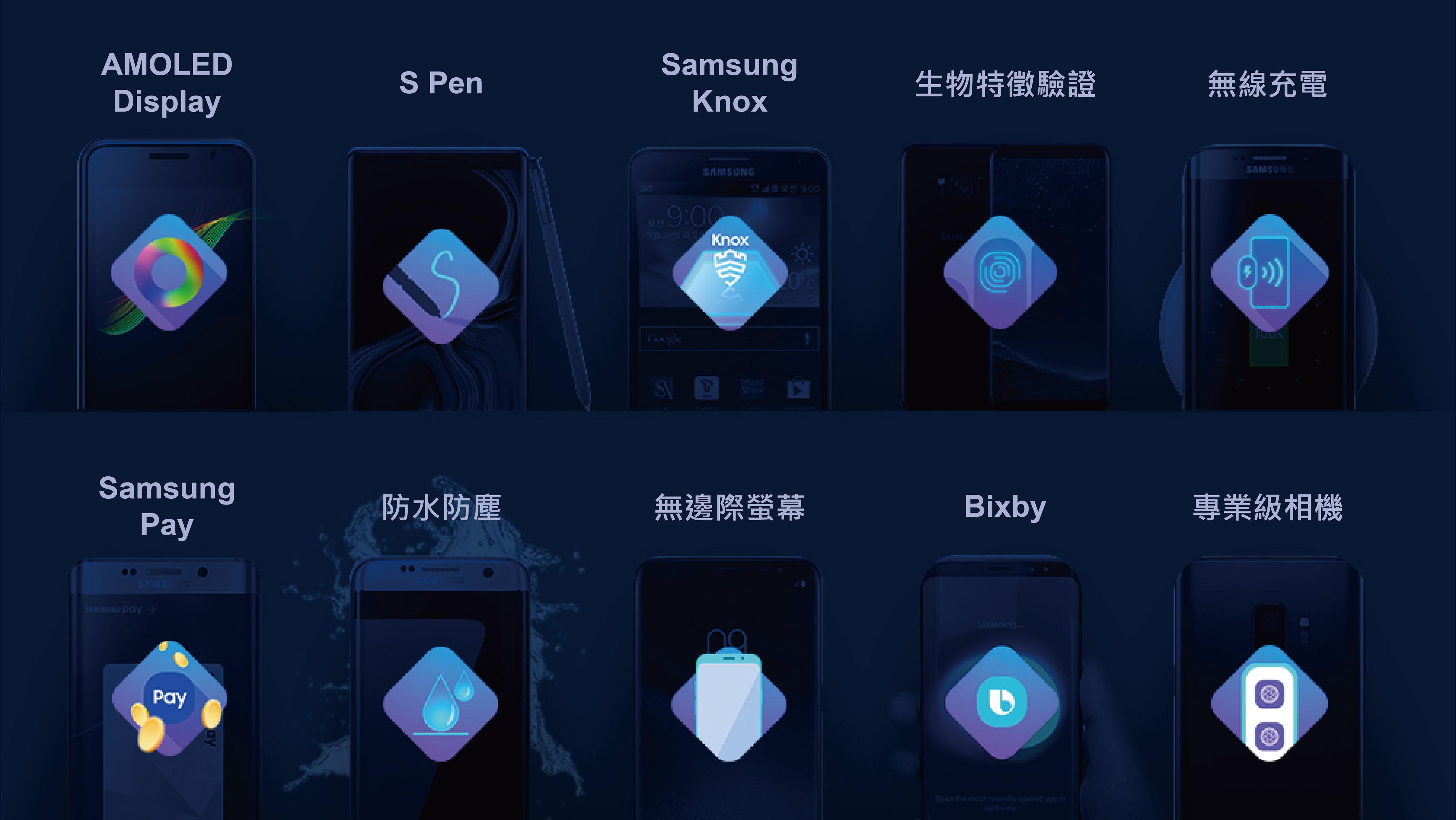 【转载】集十年之大成:Samsung Galaxy 系列十大创新亮点回顾 1
