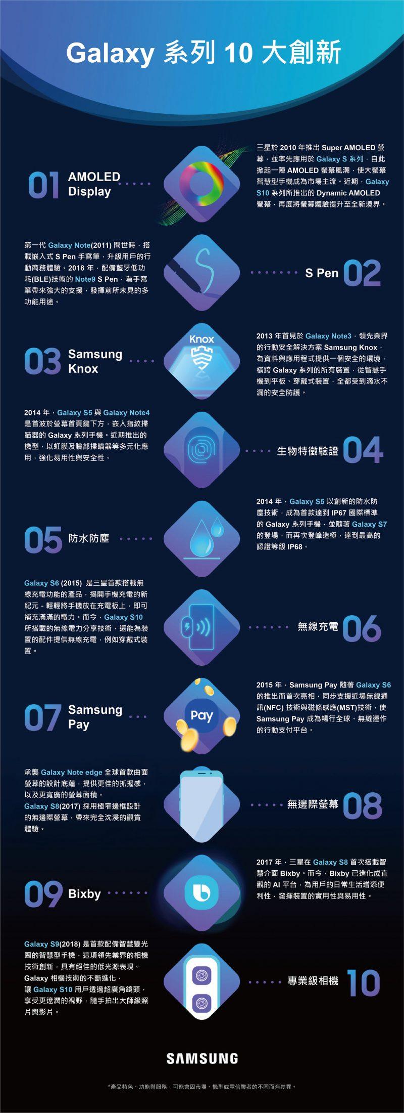 【转载】集十年之大成:Samsung Galaxy 系列十大创新亮点回顾 17