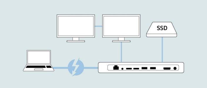 Thunderbolt 3: один інтерфейс для підключення наступного покоління