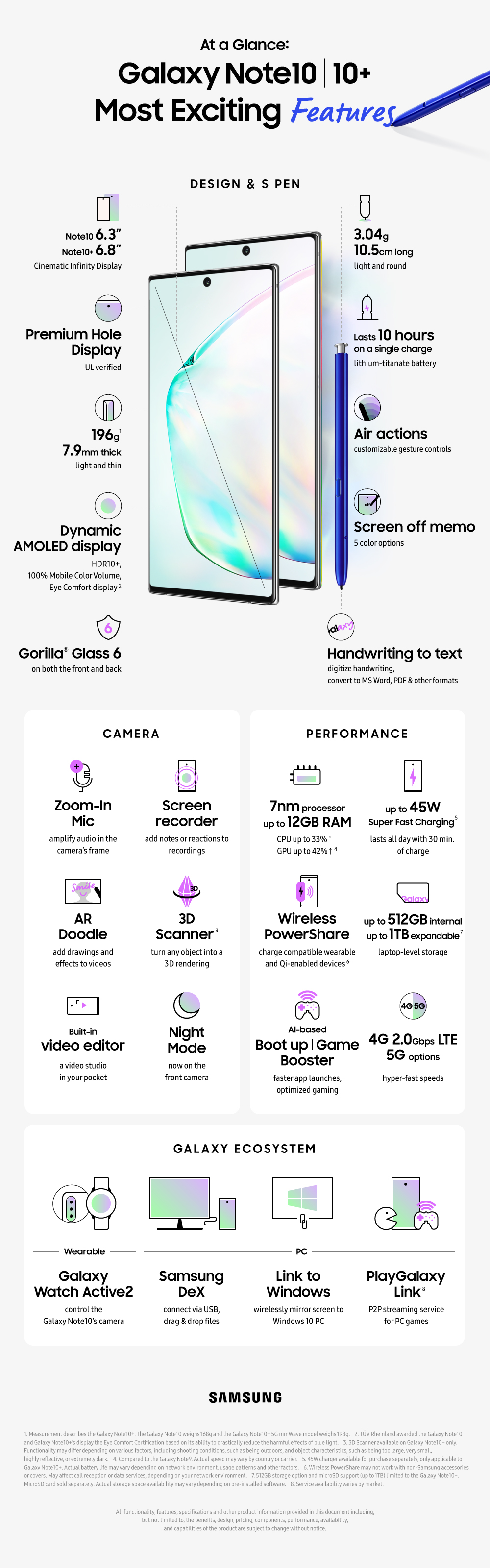 Infographic_Galaxy-Note10-Most-Exciting-Features