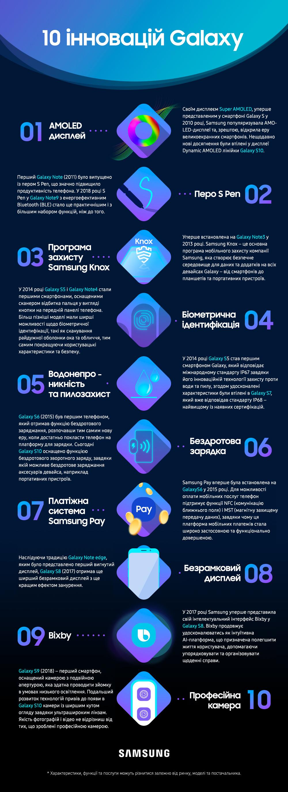 UA_10-Galaxy-Innovations-Infographic-EN