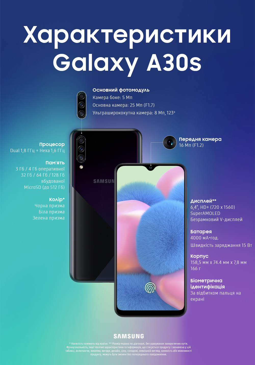 Galaxy_A30s_Product_Specifications_UA