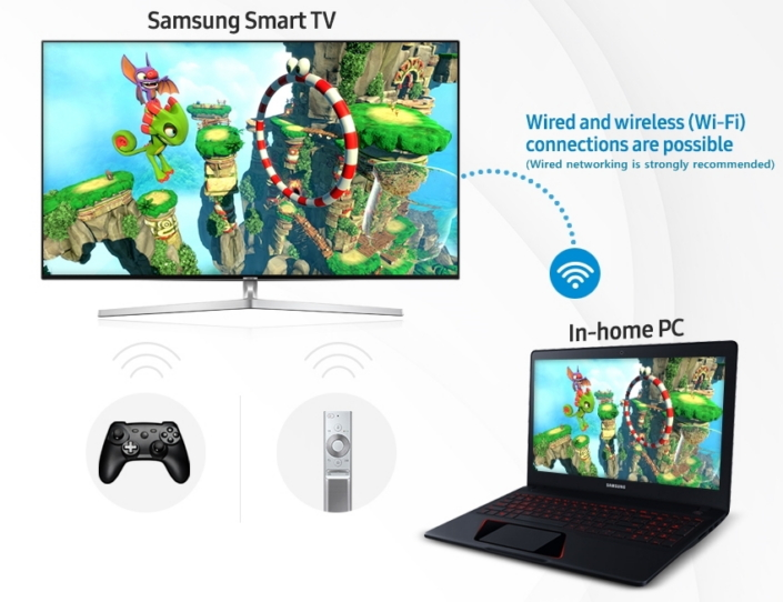 Samsung Electronics Brings Steam Link Game App for Smart TV