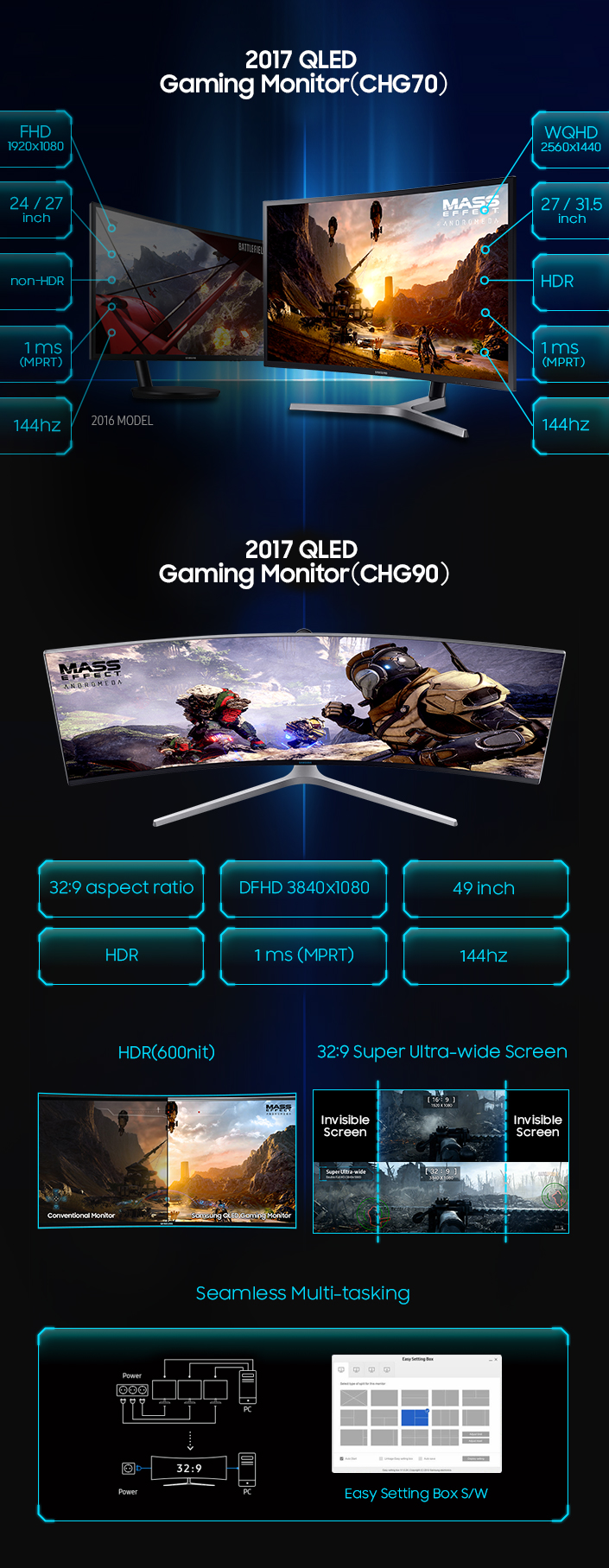 Infographic-gaming-monitor