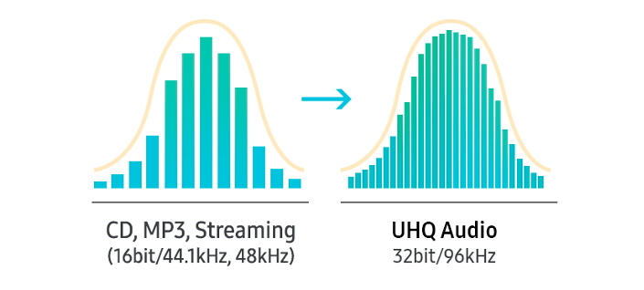sound streaming image