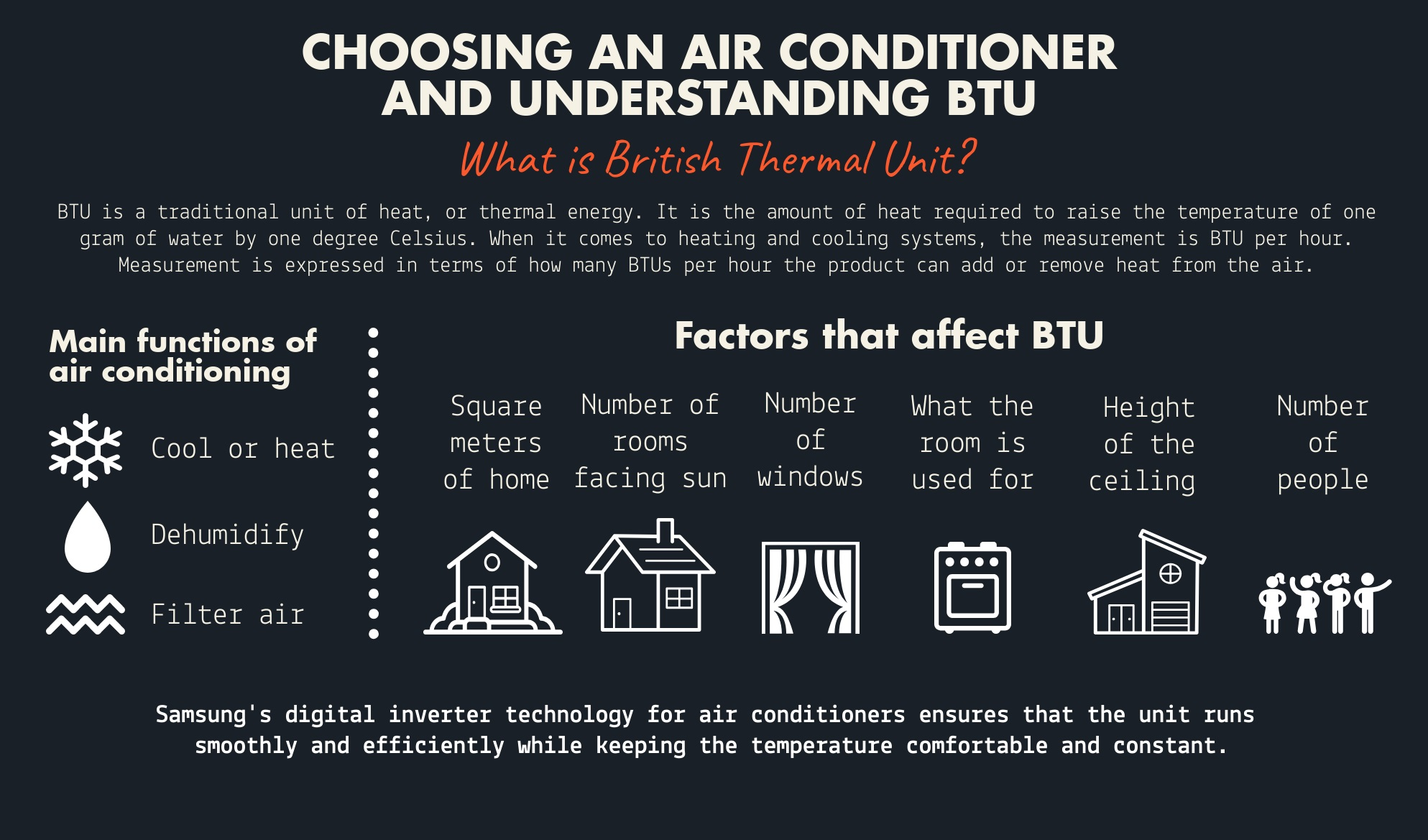 Infographic-Choosing-An-Air-Conditioner-